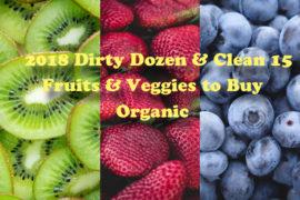 Dirty dozen, clean 15 foods